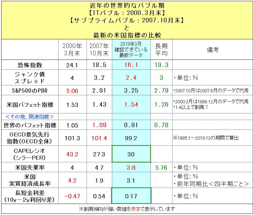 f:id:yukimatu-tousi:20190309221715p:plain