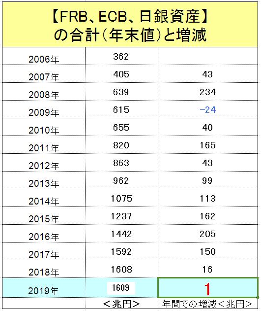 f:id:yukimatu-tousi:20190314222911p:plain