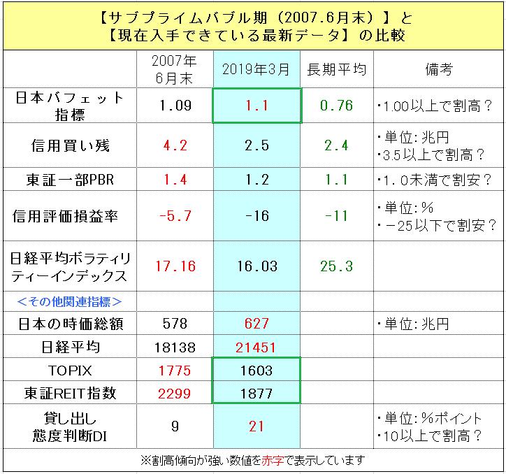 f:id:yukimatu-tousi:20190315225444p:plain