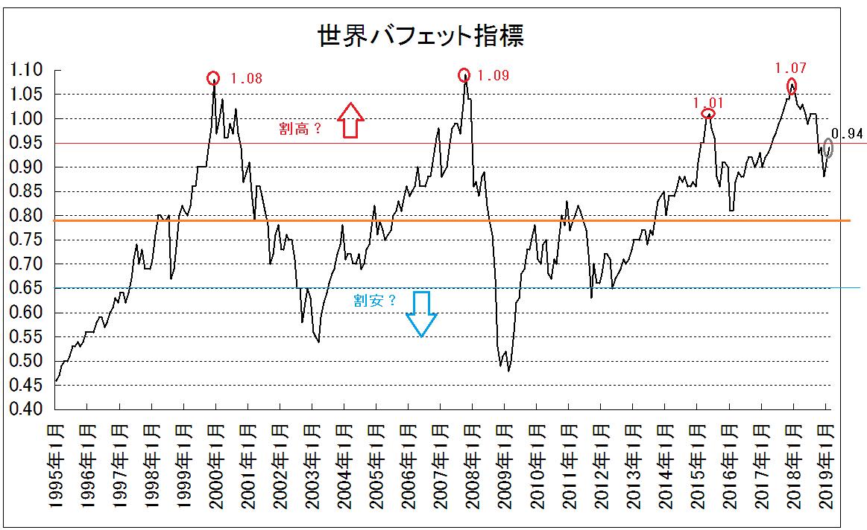f:id:yukimatu-tousi:20190320202658p:plain