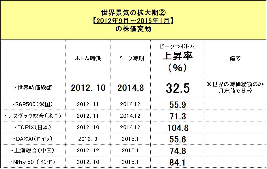 f:id:yukimatu-tousi:20190320225118p:plain