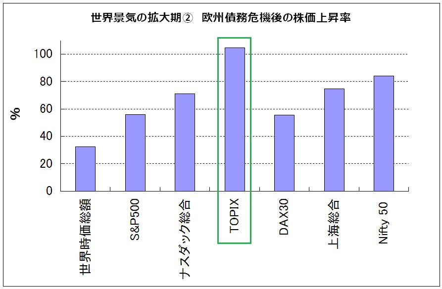 f:id:yukimatu-tousi:20190320225702p:plain