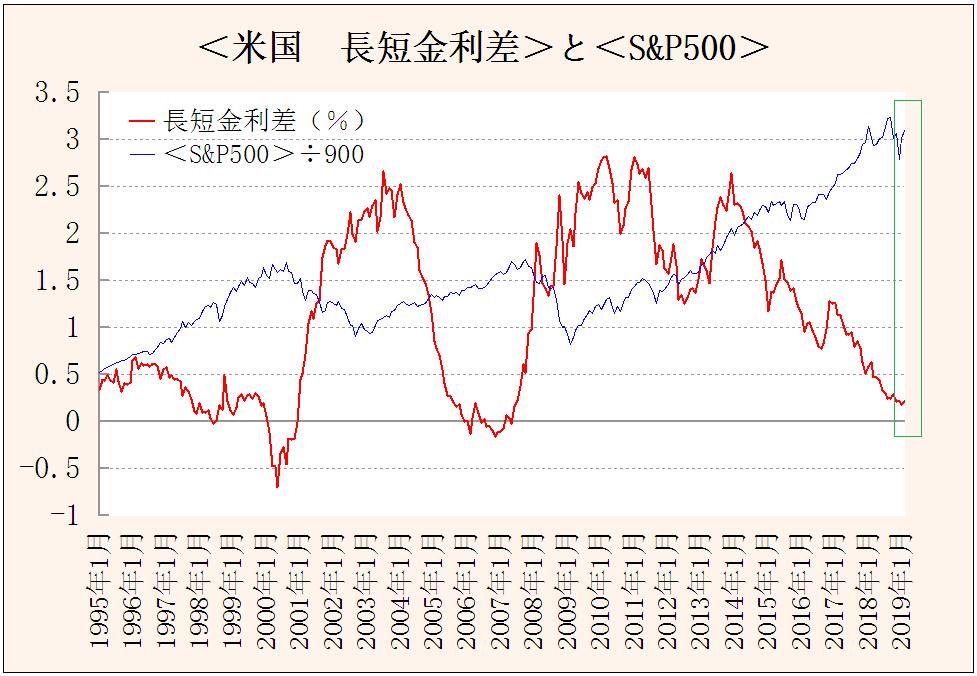 f:id:yukimatu-tousi:20190321223120p:plain