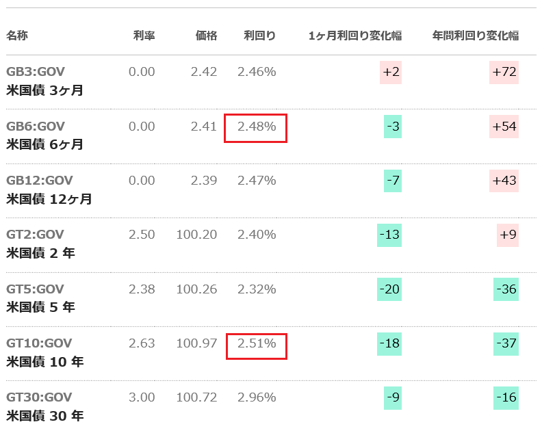 f:id:yukimatu-tousi:20190321224459p:plain