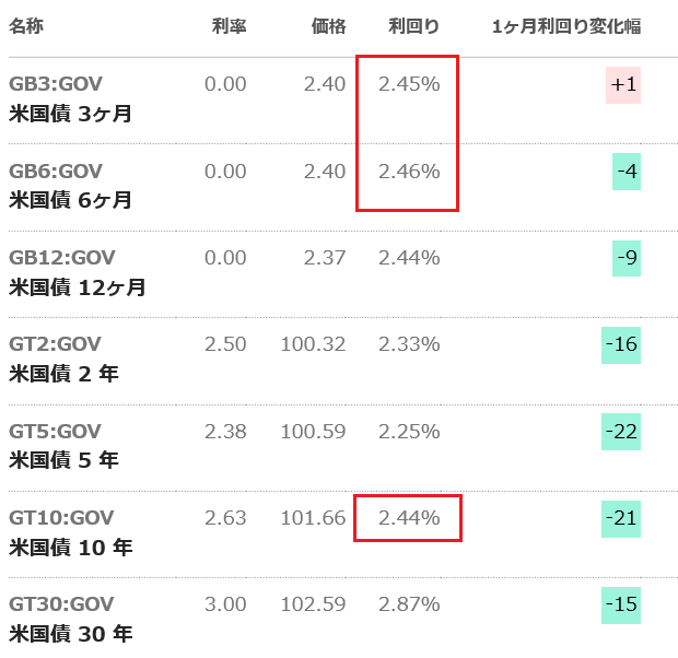 f:id:yukimatu-tousi:20190322235912p:plain