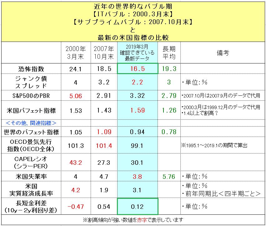 f:id:yukimatu-tousi:20190323232253p:plain