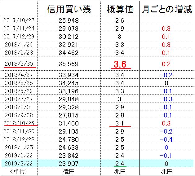 f:id:yukimatu-tousi:20190329154757p:plain