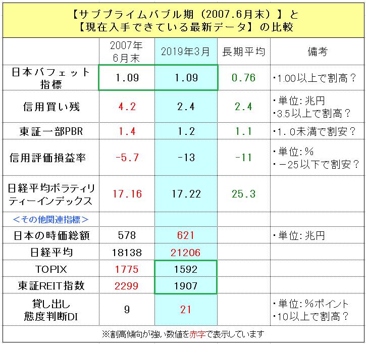 f:id:yukimatu-tousi:20190330021313p:plain