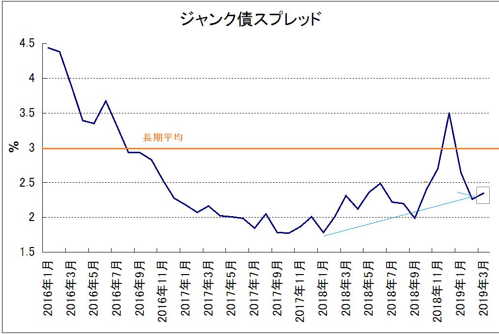 f:id:yukimatu-tousi:20190330191333p:plain