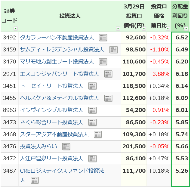 f:id:yukimatu-tousi:20190401022120p:plain