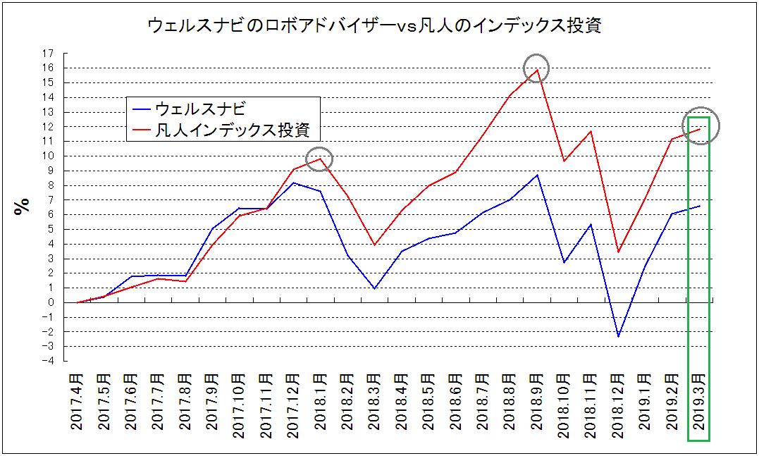 f:id:yukimatu-tousi:20190401164531p:plain