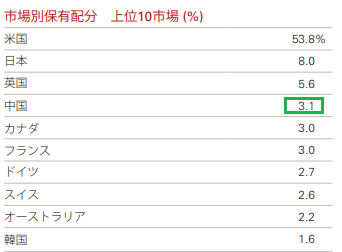 f:id:yukimatu-tousi:20190404221027p:plain