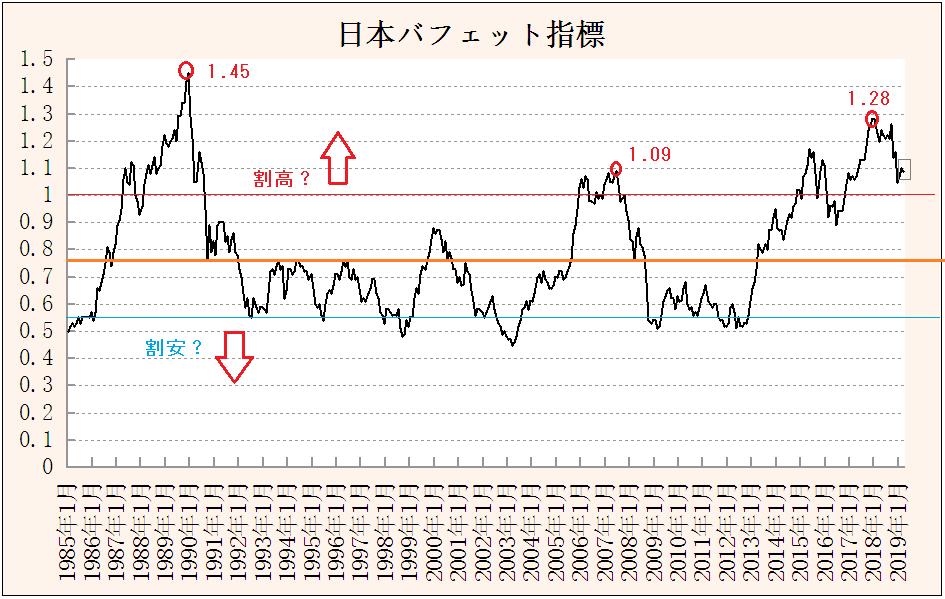 f:id:yukimatu-tousi:20190405222831p:plain