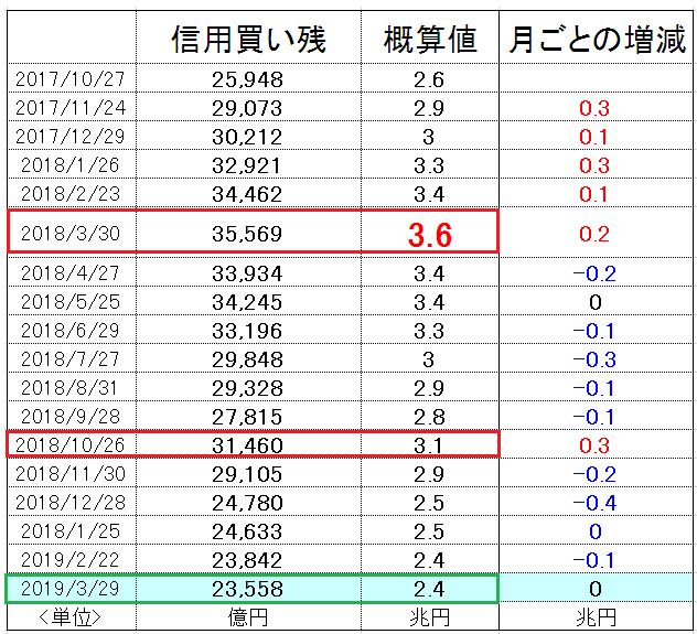 f:id:yukimatu-tousi:20190405225056p:plain
