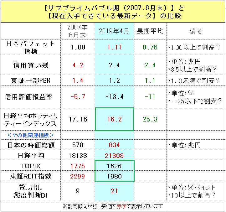 f:id:yukimatu-tousi:20190406000627p:plain