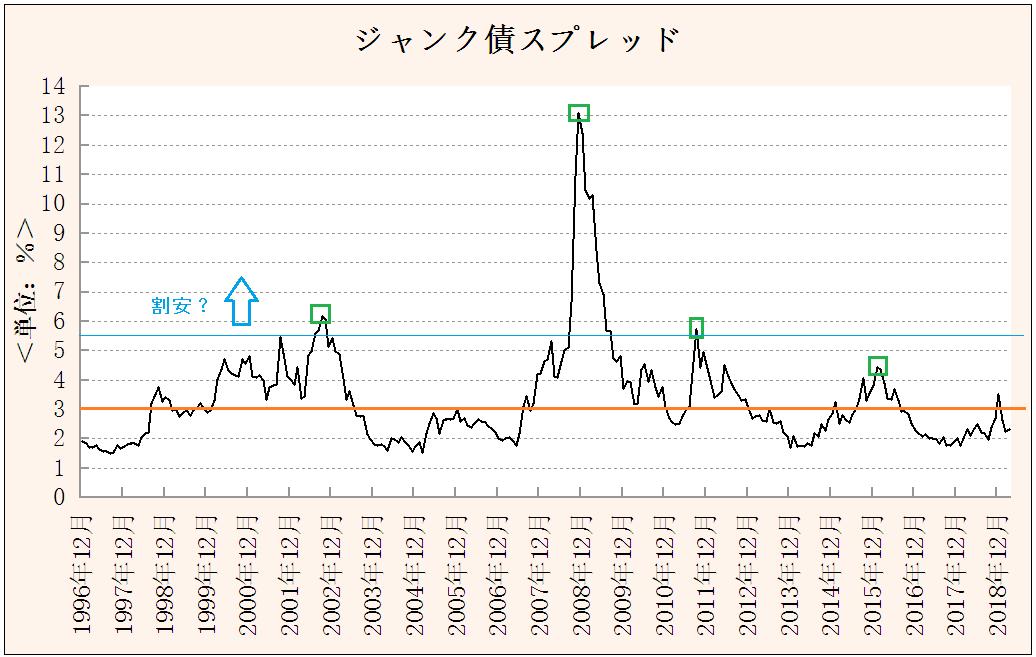f:id:yukimatu-tousi:20190406154726p:plain