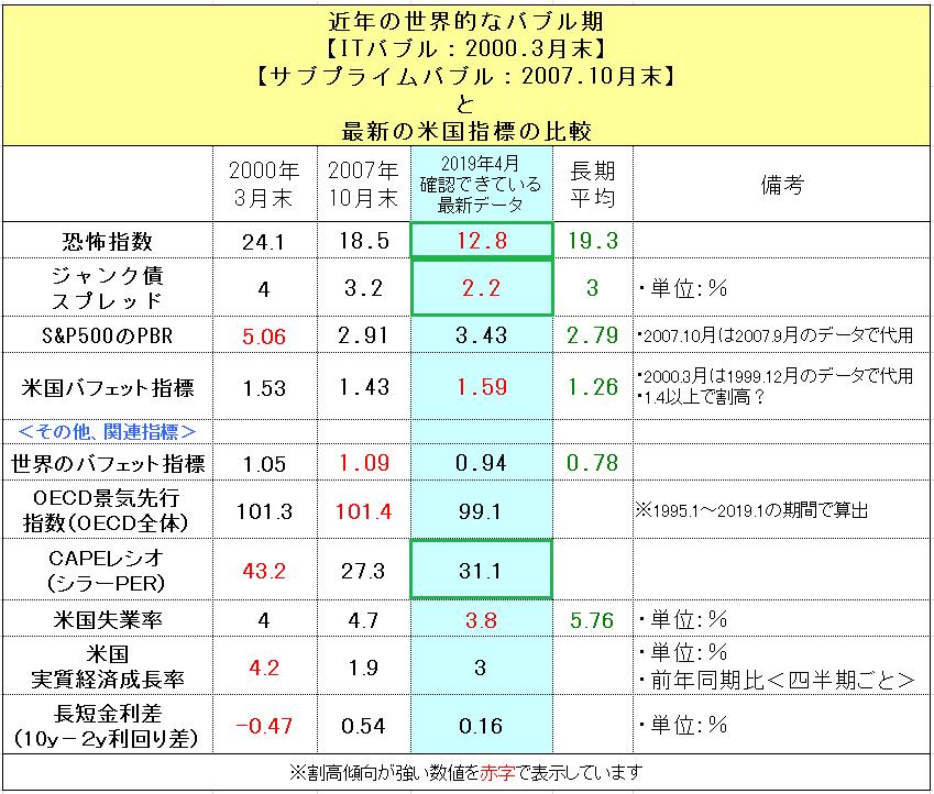 f:id:yukimatu-tousi:20190406161847p:plain
