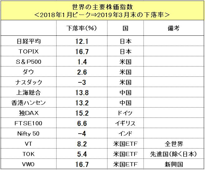 f:id:yukimatu-tousi:20190408160947p:plain