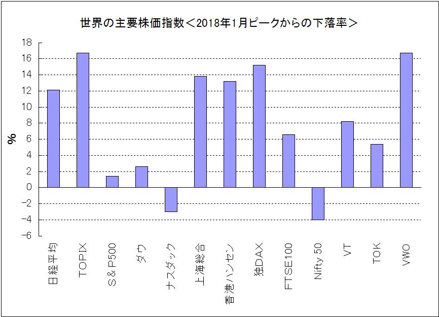 f:id:yukimatu-tousi:20190408161029p:plain