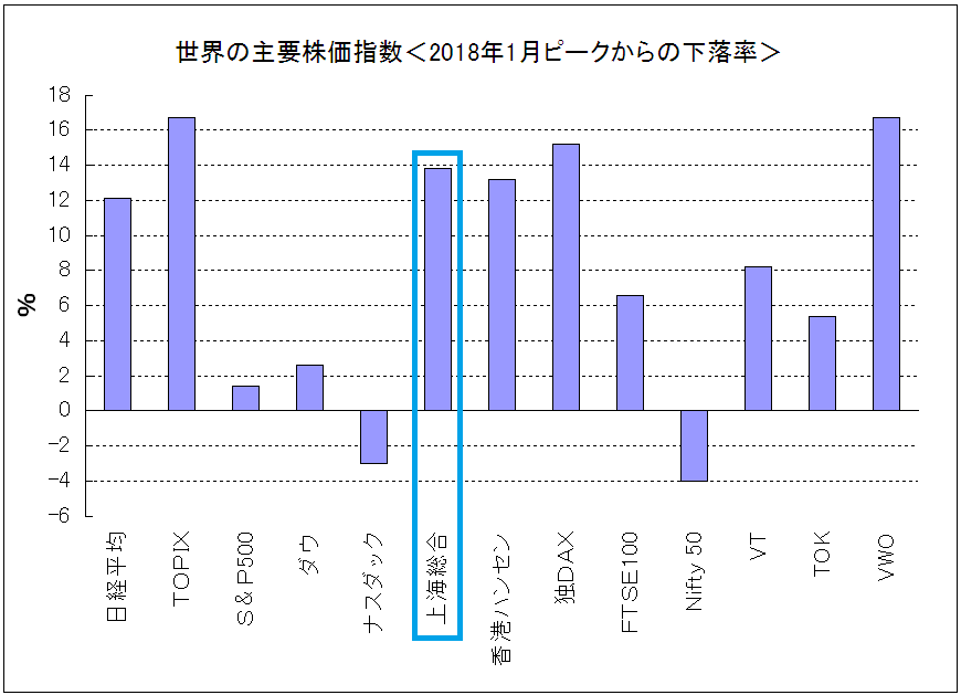 f:id:yukimatu-tousi:20190408161233p:plain