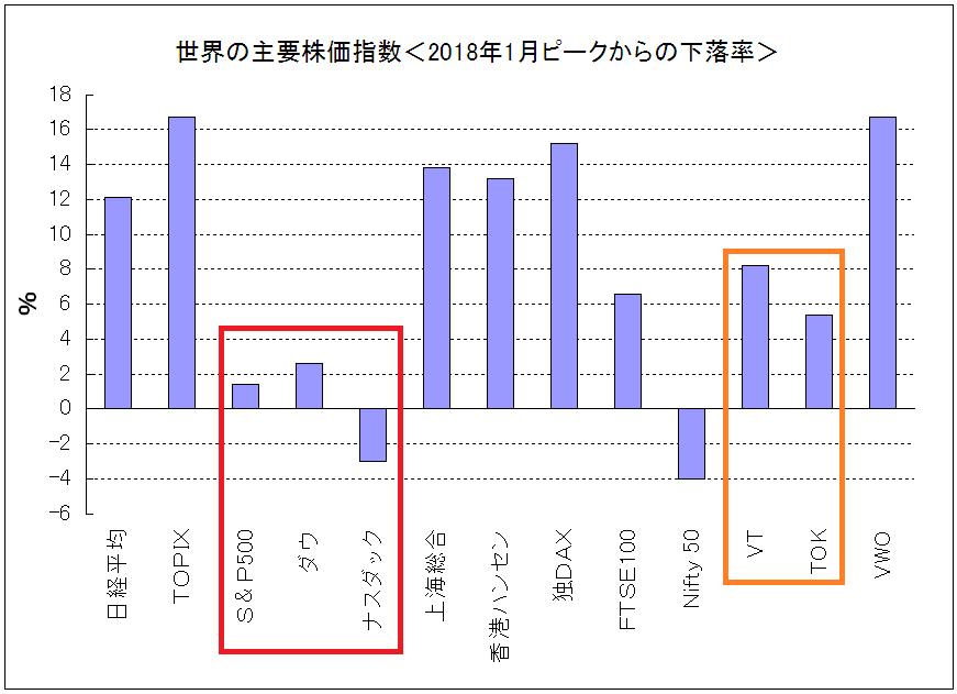 f:id:yukimatu-tousi:20190408161625p:plain