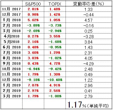 f:id:yukimatu-tousi:20190408164518p:plain