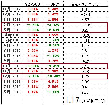 f:id:yukimatu-tousi:20190408164622p:plain