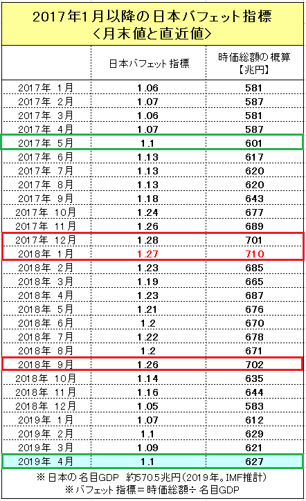 f:id:yukimatu-tousi:20190412220120p:plain
