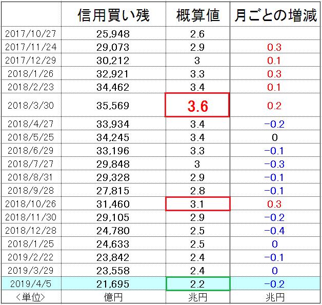 f:id:yukimatu-tousi:20190412220341p:plain