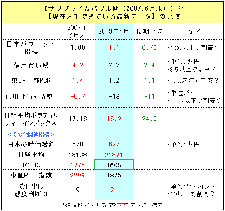 f:id:yukimatu-tousi:20190412222949p:plain