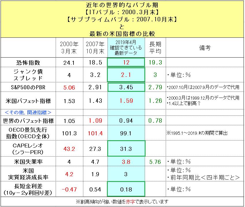 f:id:yukimatu-tousi:20190414003214p:plain