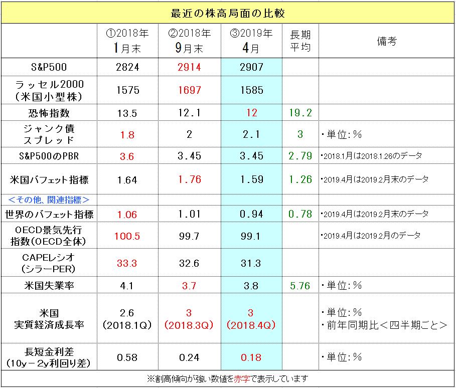 f:id:yukimatu-tousi:20190414201133p:plain