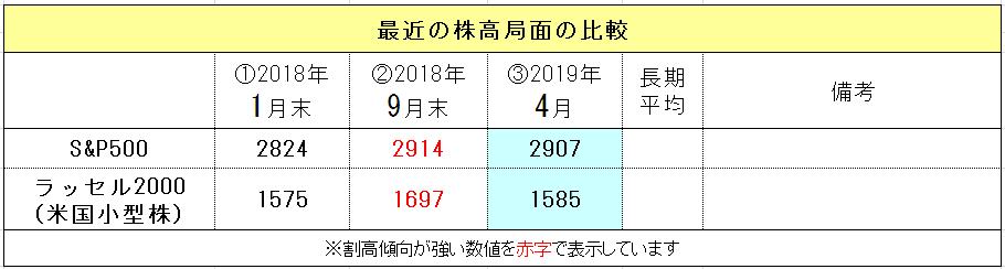 f:id:yukimatu-tousi:20190414201217p:plain