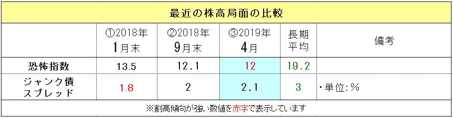 f:id:yukimatu-tousi:20190414201504p:plain
