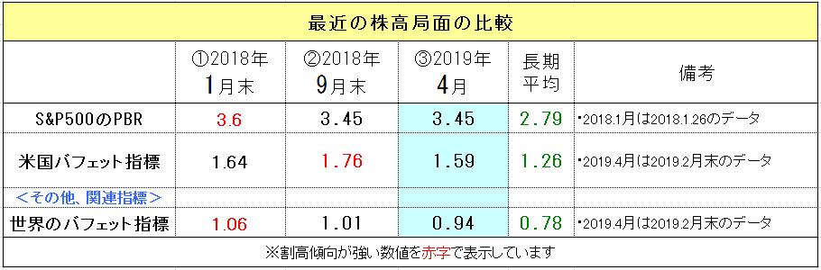 f:id:yukimatu-tousi:20190414201800p:plain