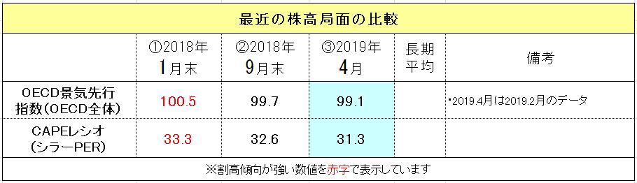 f:id:yukimatu-tousi:20190414202343p:plain
