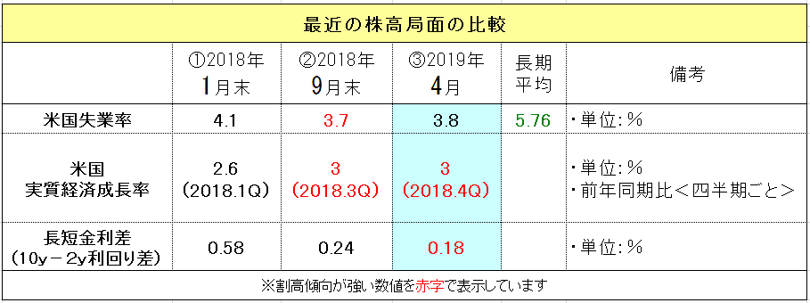 f:id:yukimatu-tousi:20190414202721p:plain