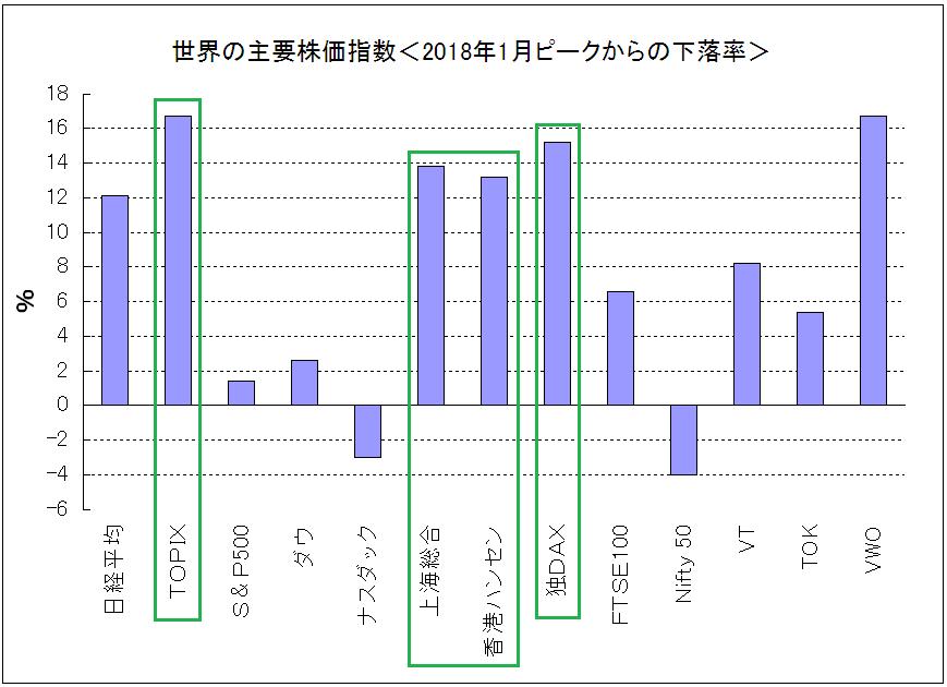 f:id:yukimatu-tousi:20190414220257p:plain