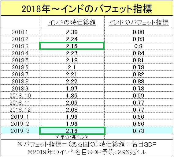 f:id:yukimatu-tousi:20190418215150p:plain