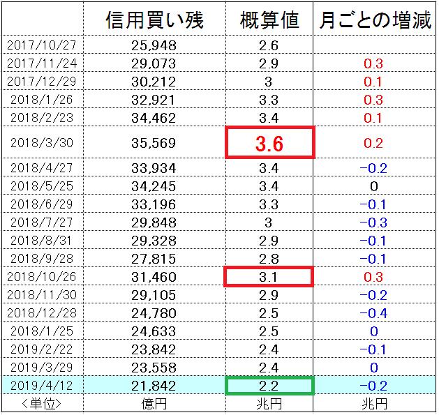 f:id:yukimatu-tousi:20190419173238p:plain