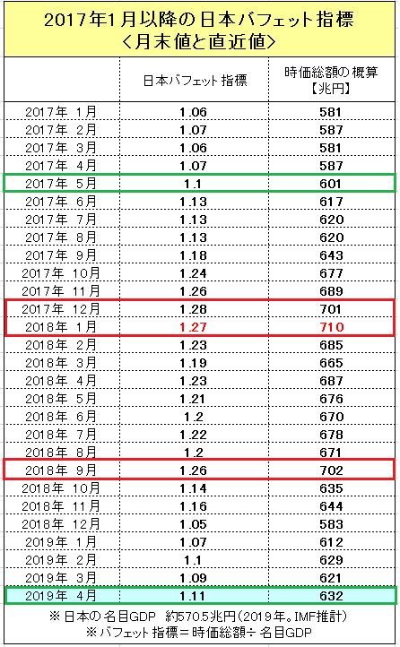f:id:yukimatu-tousi:20190419214939p:plain