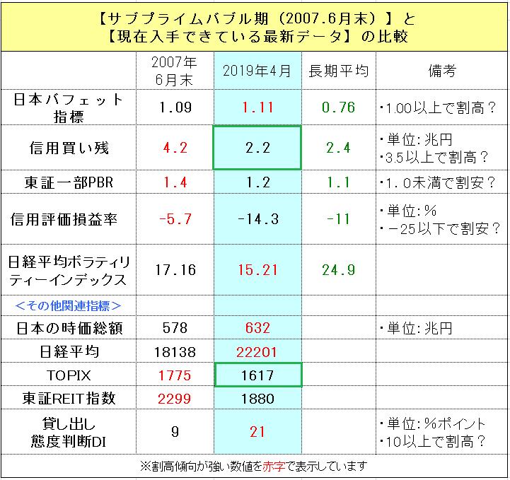 f:id:yukimatu-tousi:20190419222302p:plain