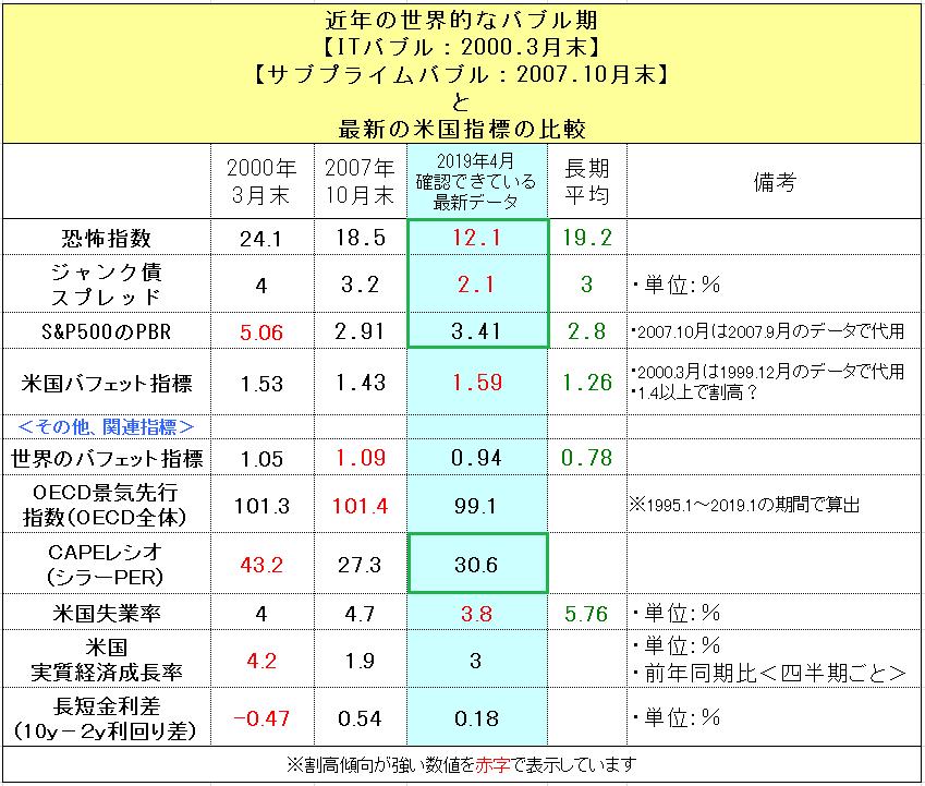 f:id:yukimatu-tousi:20190420174648p:plain