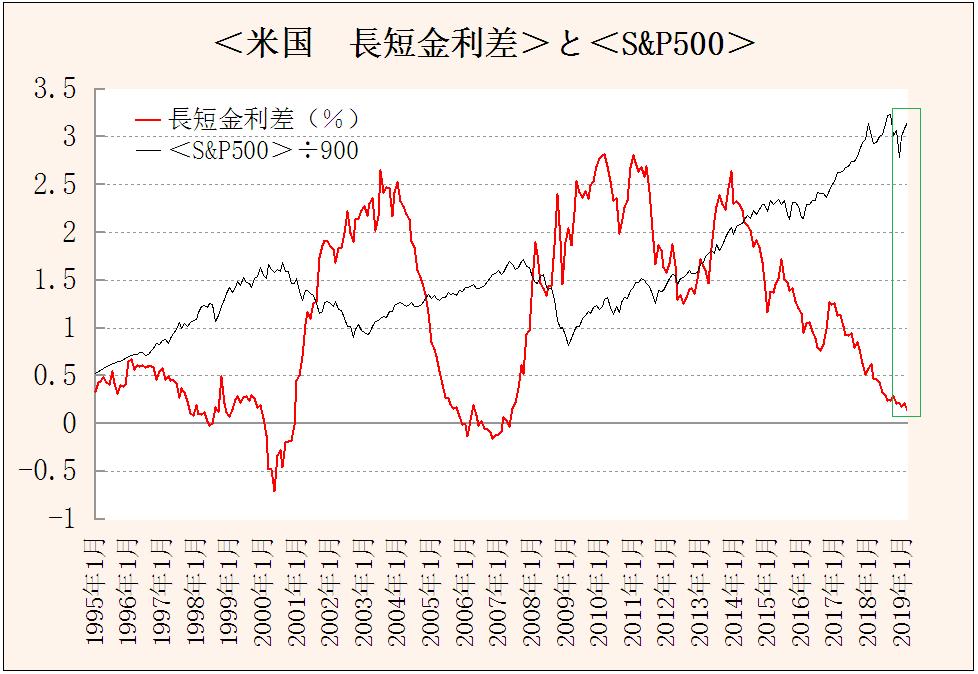 f:id:yukimatu-tousi:20190421224803p:plain