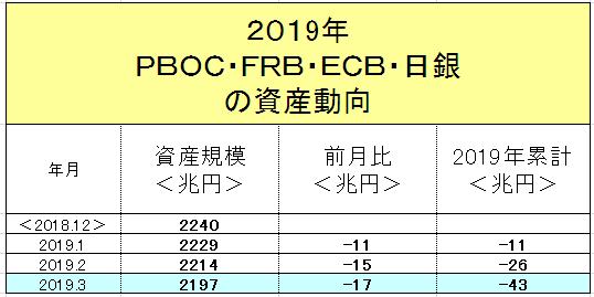 f:id:yukimatu-tousi:20190422202148p:plain