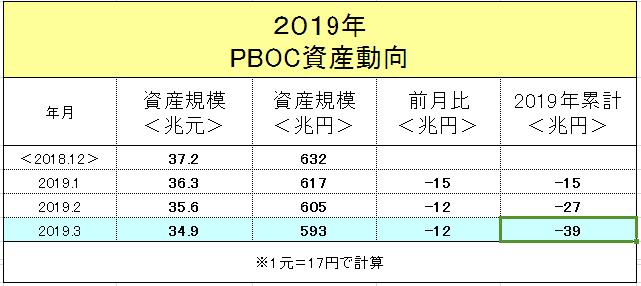 f:id:yukimatu-tousi:20190422202257p:plain