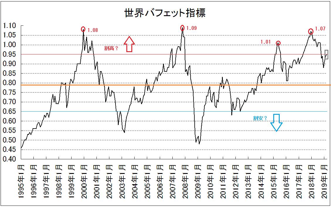 f:id:yukimatu-tousi:20190424212157p:plain