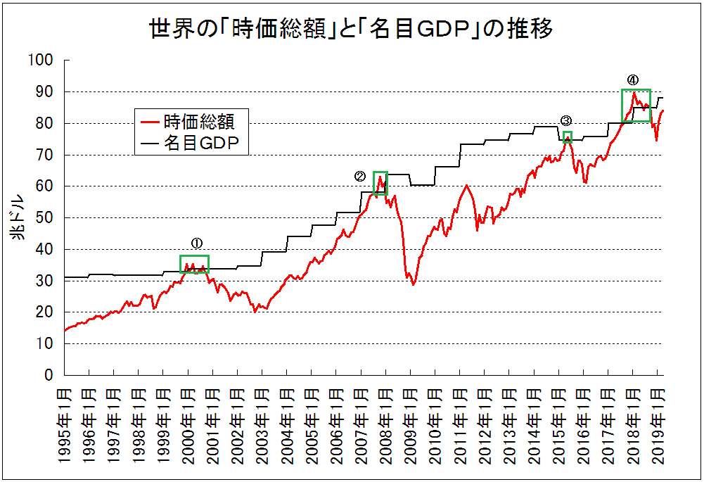 f:id:yukimatu-tousi:20190424212644p:plain
