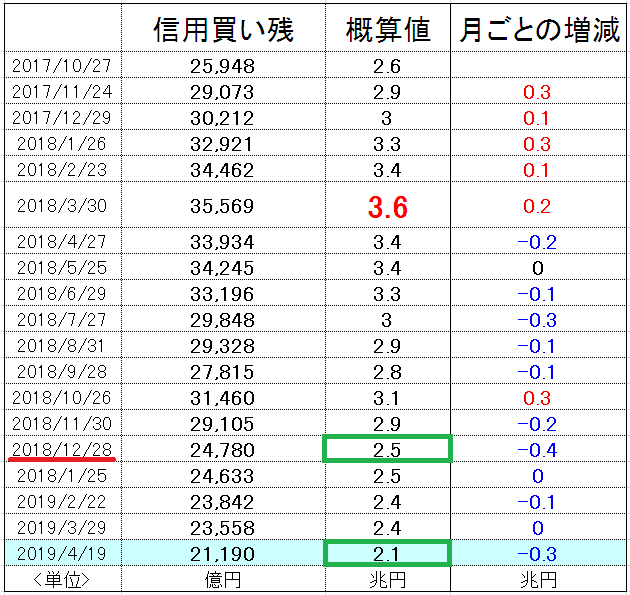 f:id:yukimatu-tousi:20190426170102p:plain