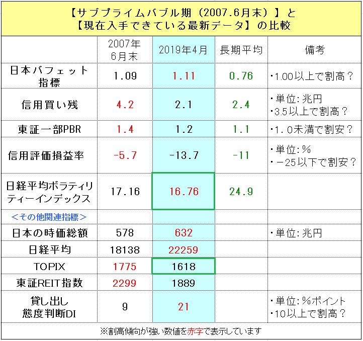 f:id:yukimatu-tousi:20190426215653p:plain